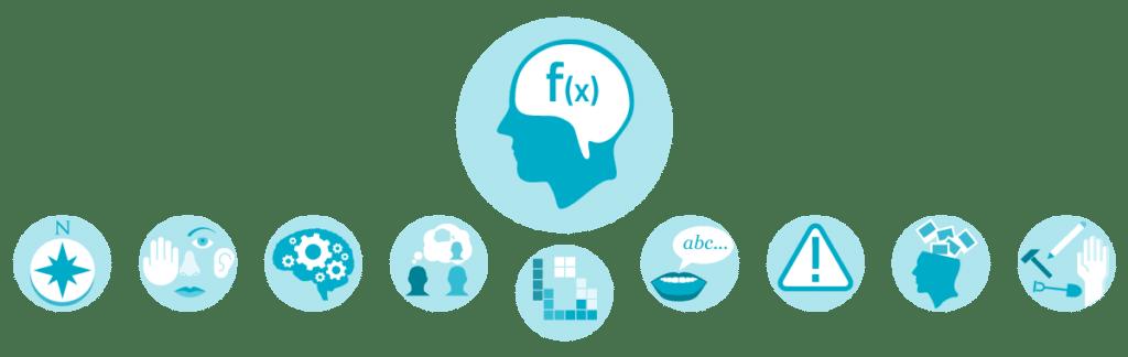 iconos de funciones ejecutivas